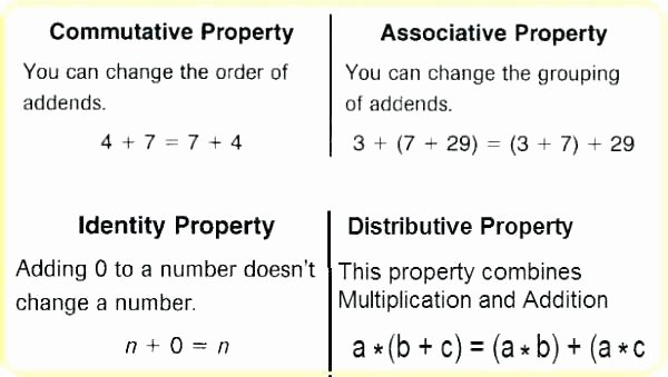 Distributive Property Worksheets 9th Grade 7th Grade Math Distributive Property Worksheets