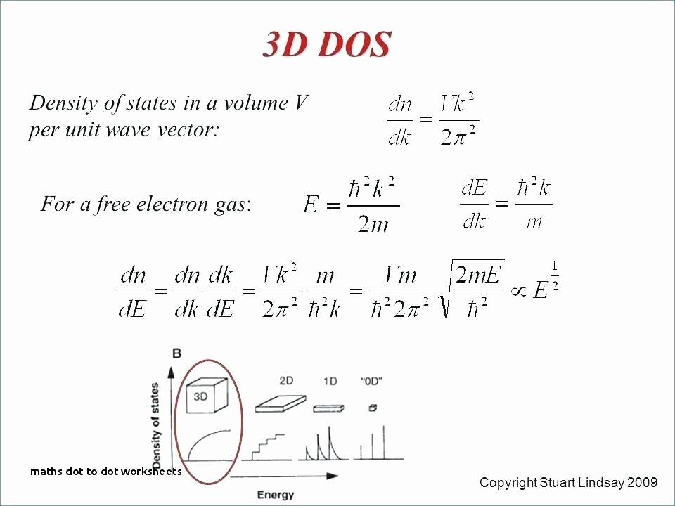 Do A Dot Worksheets Kindergarten Math Sheet – Trubs