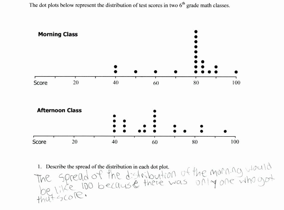 Dot Plot Worksheets 6th Grade Dot Plot Worksheet Math Line Plot Worksheets Grade Graphing