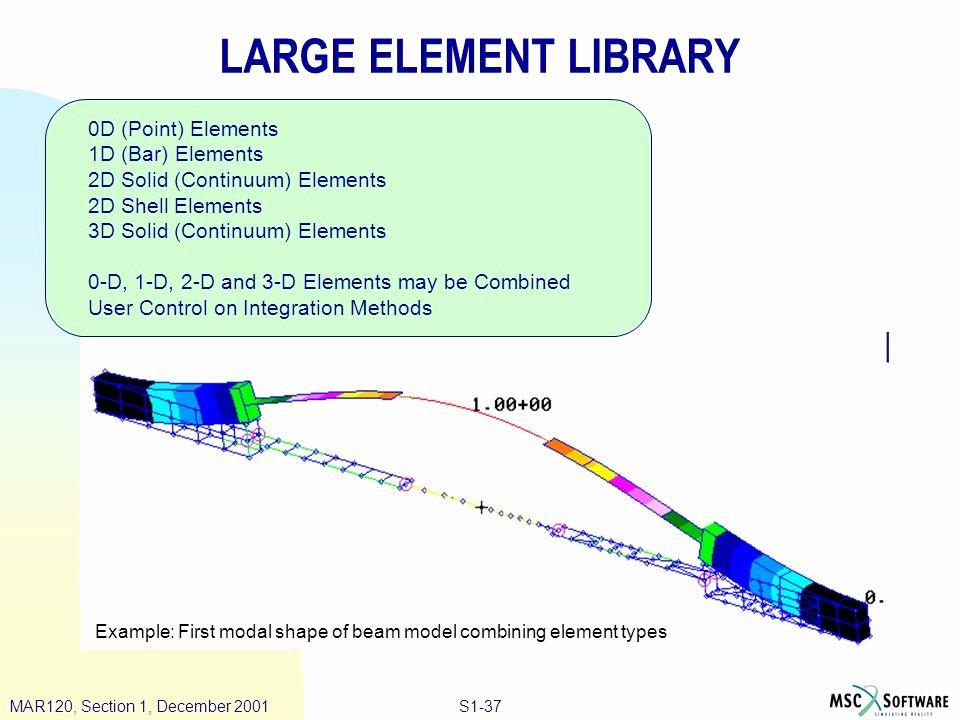 Dot Plot Worksheets 6th Grade Plot Structure Diagram Worksheet Best Plot Diagram 1 Plot