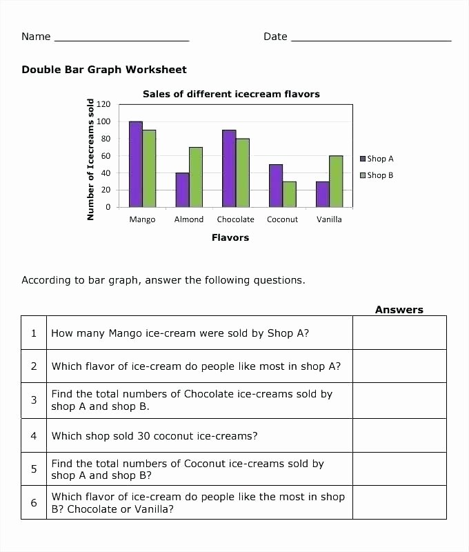 Double Bar Graphs Worksheet Bar Graph Worksheets Grade 5 Double Bar Graph Worksheets