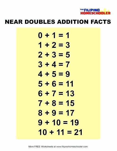 Doubles and Near Doubles Worksheets Near Doubles Worksheet – Eastcooperspeakeasy