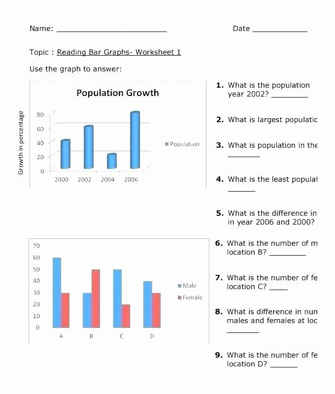 Doubles Rap Printable Blank Bar Graph Printable – sociallawbook