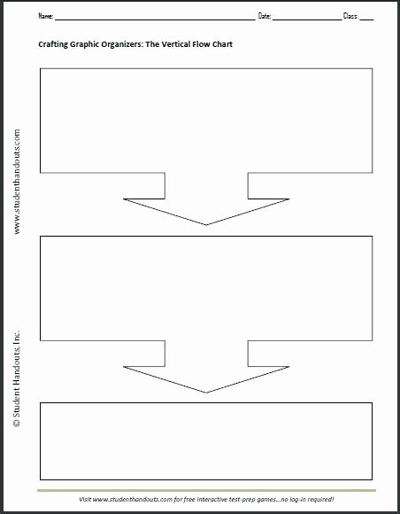 Doubles Rap Printable Tree Map Template Thinking Graphic organizer Flow Chart