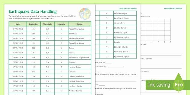 Earthquake Worksheet Pdf Elegant Earthquakes Data Handling Worksheet Ks3 Foundation