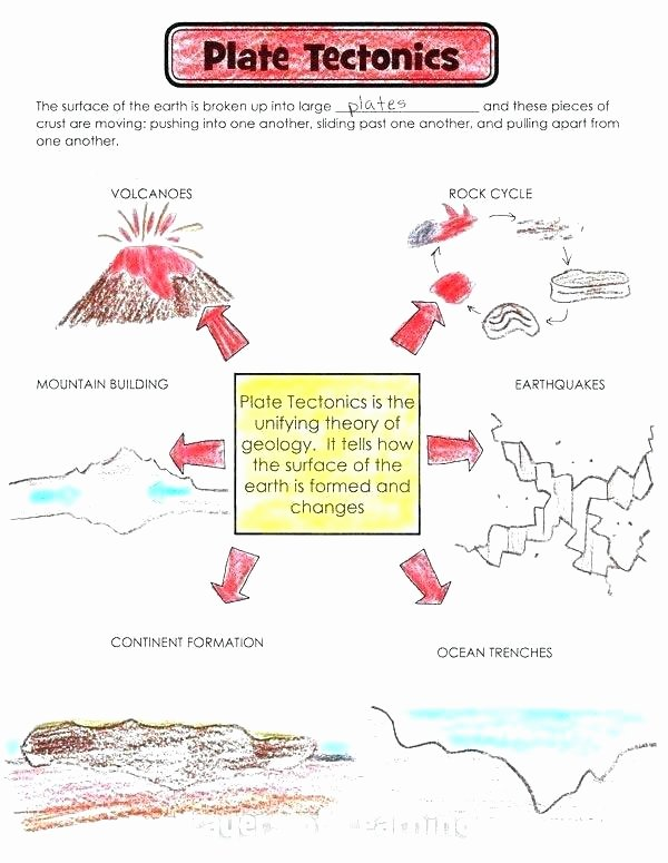 Earthquake Worksheets Middle School New Worksheets Hover Free for Grade Grammar Geology Kids