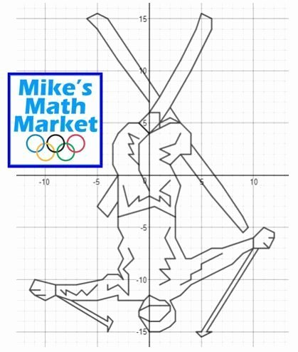 Easy Coordinate Graphing Pictures Awesome Aerial Skiing An Olympic Coordinate Graphing Activity