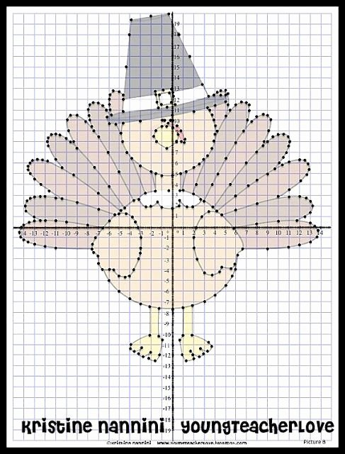 Easy Coordinate Graphing Pictures Beautiful Thanksgiving Activities Coordinate Graphing