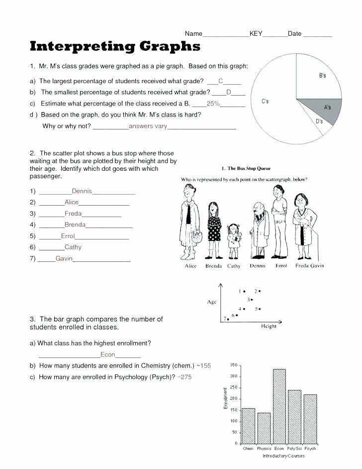 Easy Coordinate Graphing Pictures Elegant Grade 2 Graphing Worksheets – Trungcollection