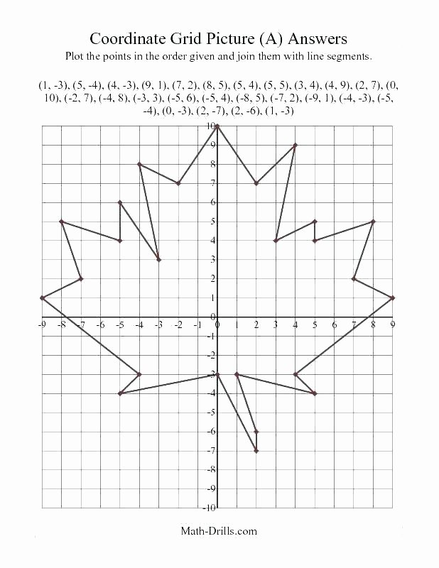 Easy Coordinate Graphing Pictures Unique Graph Art Worksheets