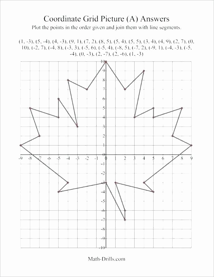 Easy Coordinate Plane Pictures Color Grid Worksheets Coordinate Coloring Pages for by