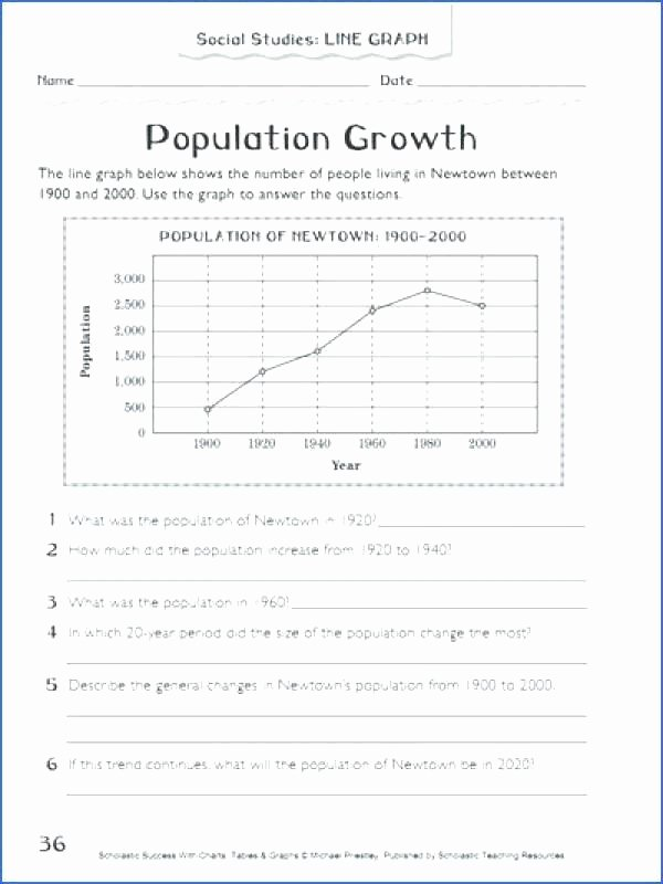 Ecosystem Worksheets 4th Grade Ecology for Kids Worksheets 2 Work Printable Populations and