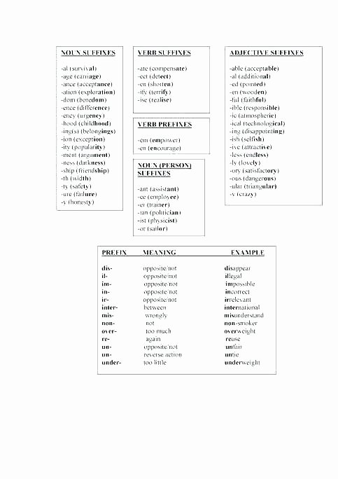 Ed Ing Worksheets Prefixes and Suffixes Worksheets Er Suffix Ar Ed Ing Est