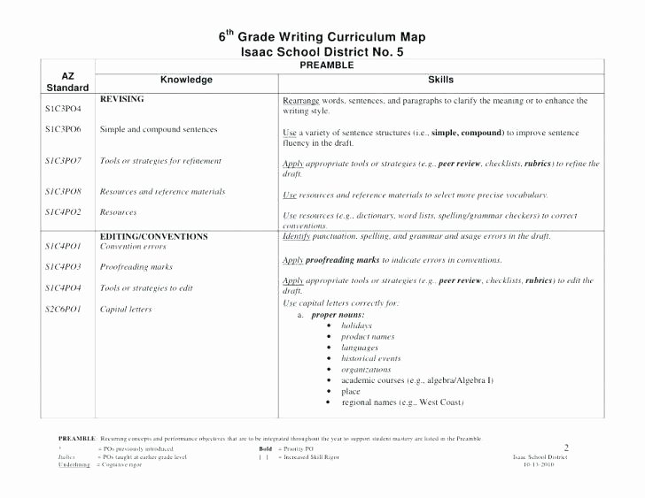 Editing Worksheet 2nd Grade 5th Grade Writing Activities Worksheets