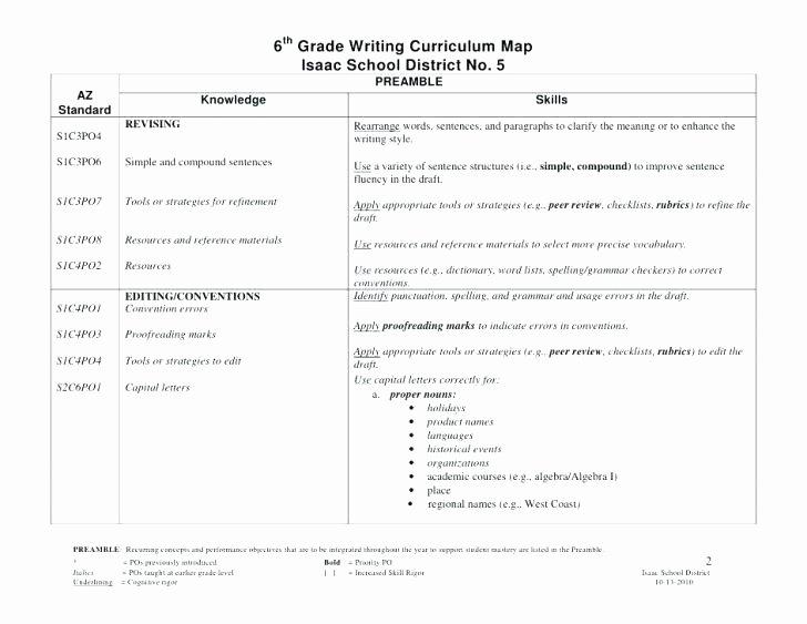Editing Worksheets 2nd Grade 5th Grade Writing Activities Worksheets