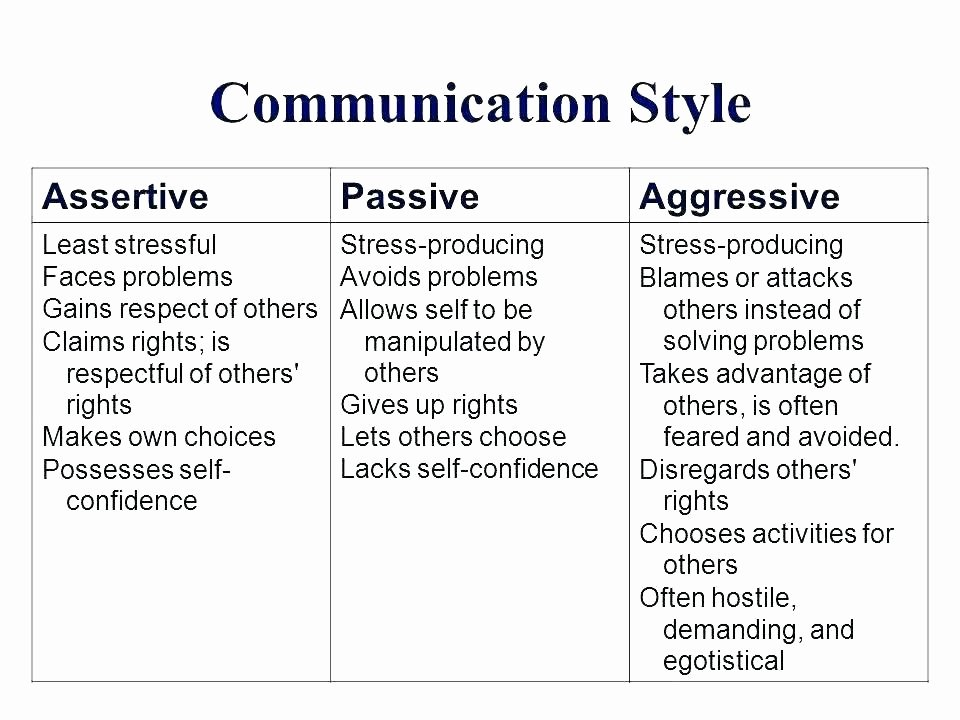 Effective Communication Worksheets Adults Munication Worksheets for Students