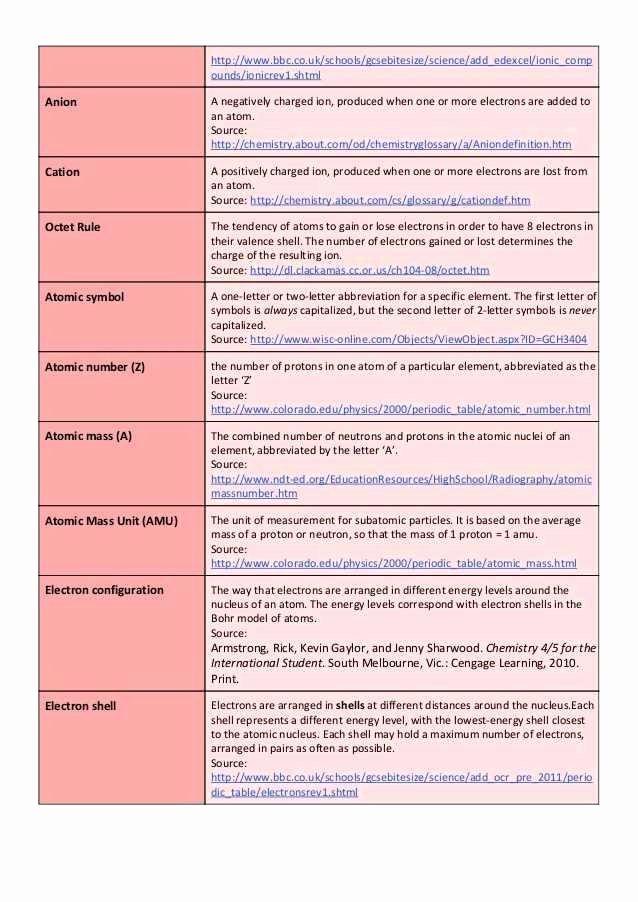Eighth Grade Vocabulary Worksheets 8th Grade Vocabulary Worksheets – Grandmastiub