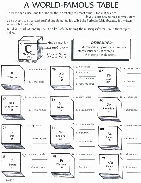 Energy Worksheets for 3rd Grade Non Renewable Energy sources Worksheets Renewable and