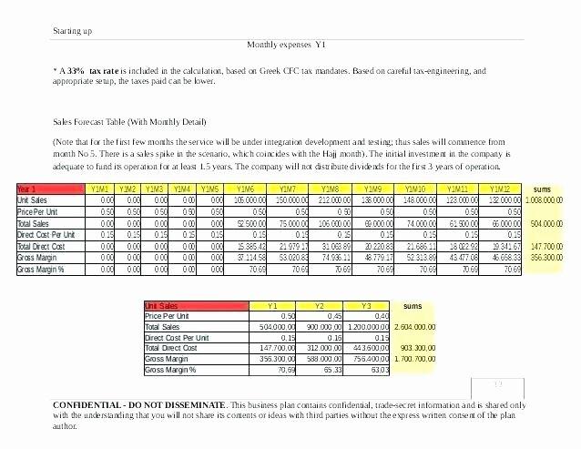Estimating Sums Worksheets 3rd Grade Estimation Sheet – andreafitness