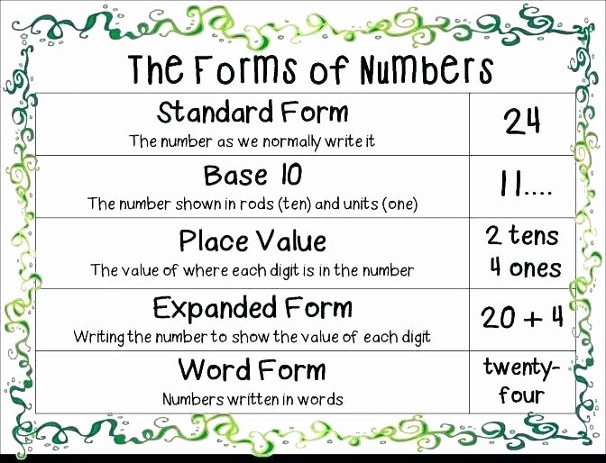 Expanded Notation with Decimals Worksheets Expanded form to Standard form Worksheets
