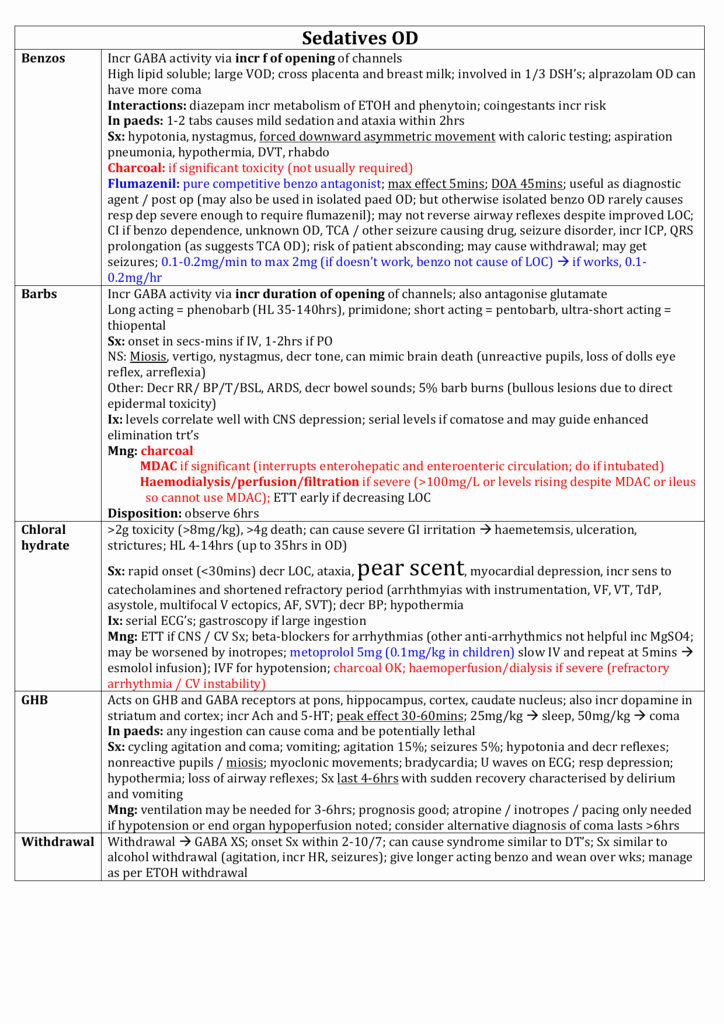 Fact V Opinion Worksheet Sedatives Od Fact Sheet