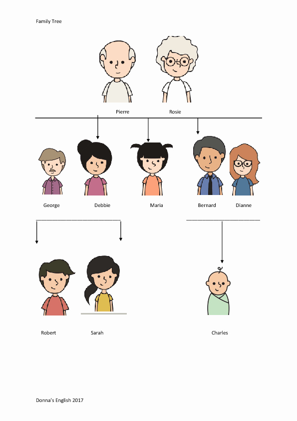 Family Tree Worksheets for Kids 119 Free Possessive Pronouns Worksheets Teach Possessive