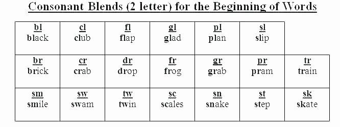 Final Consonant Deletion Worksheet Phoneme Deletion Worksheets