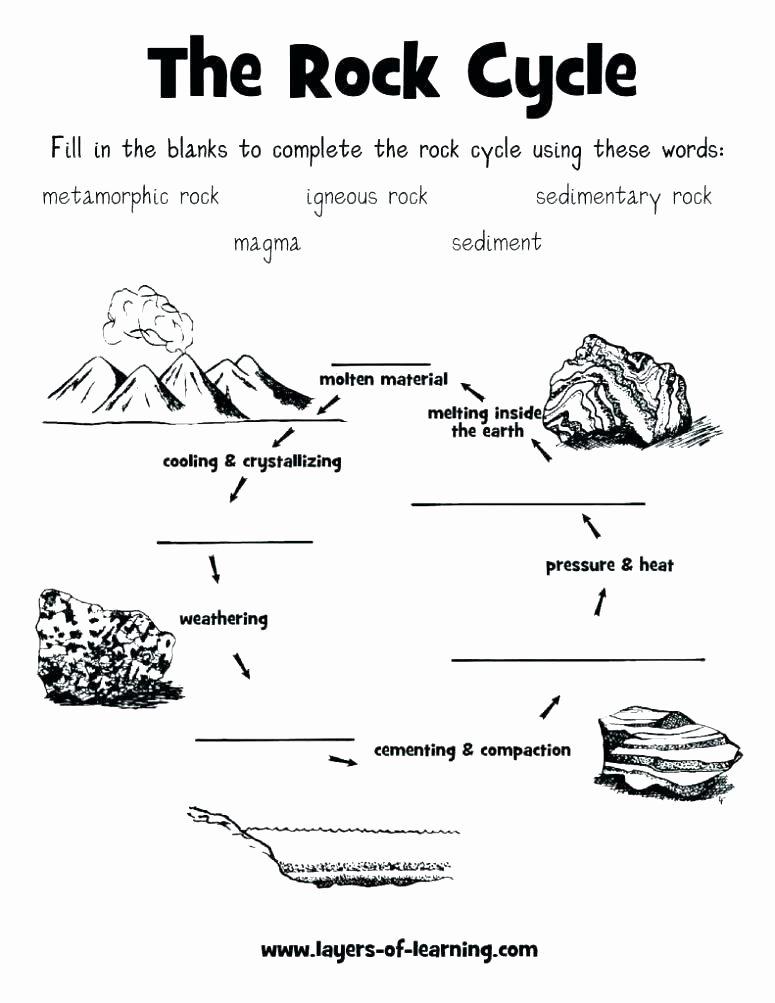 Five Senses Worksheets Pdf New Kindergarten Science Worksheets Living and Nonliving Things