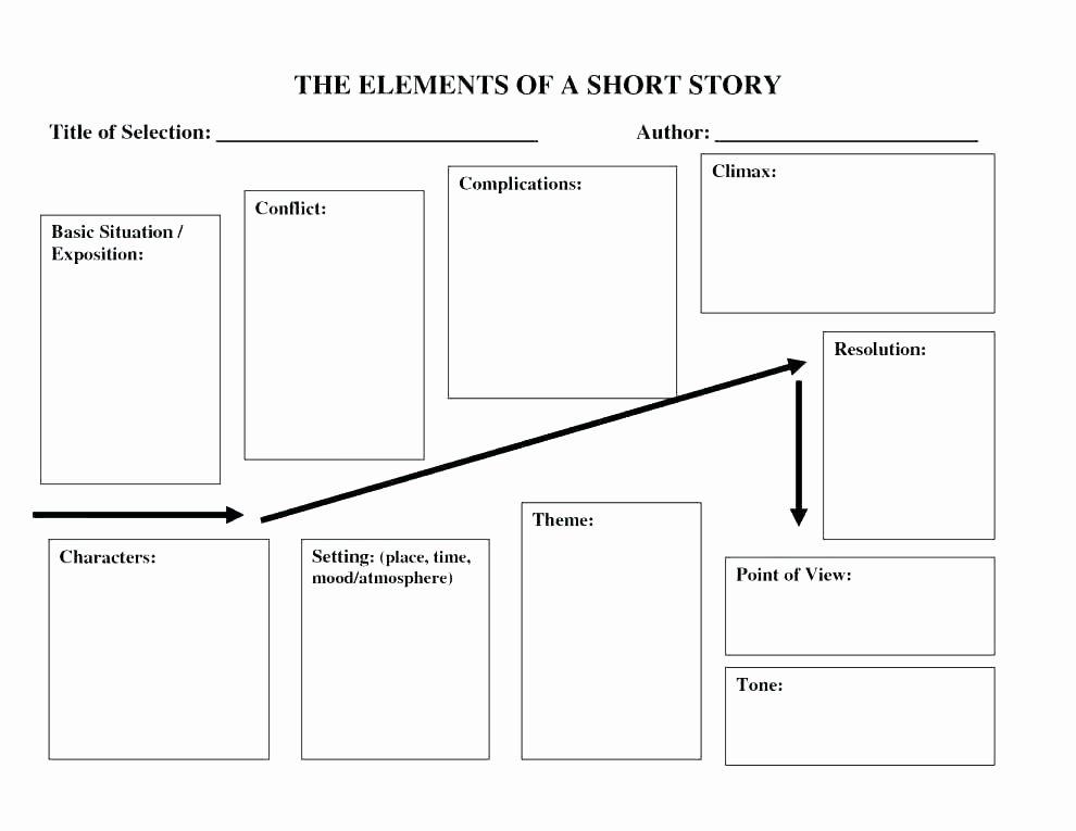 Floss Rule Worksheet Plot Summary Example