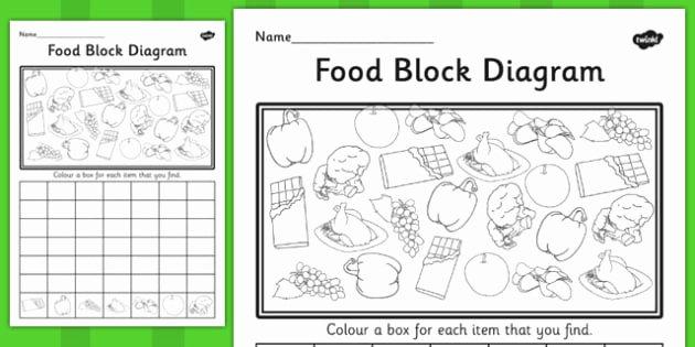 Food Group Worksheets Food Block Diagram Worksheet Worksheet Activities