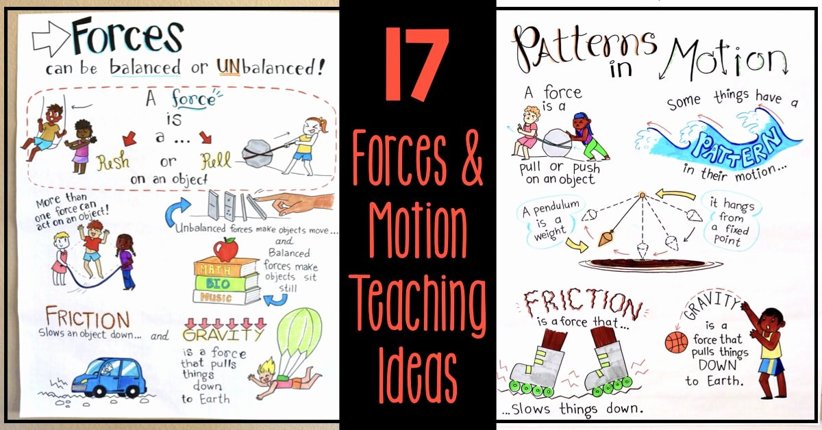 Force and Motion Printable Worksheets Teaching Ideas for force & Motion and Patterns In Motion