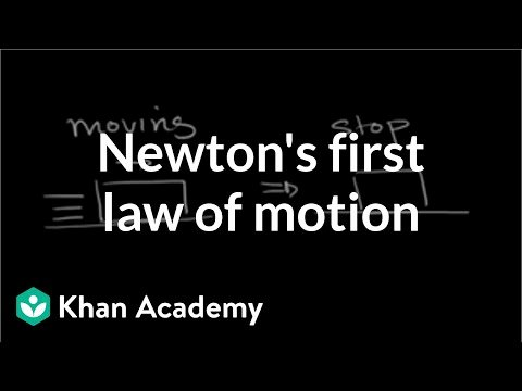 Force and Motion Worksheet Answers Elegant Newton S First Law Of Motion Introduction Video