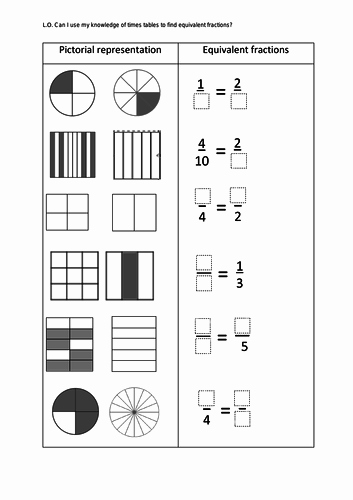 Fraction Number Line Worksheet Year 3 Equivalent Fractions Pictorial Worksheet