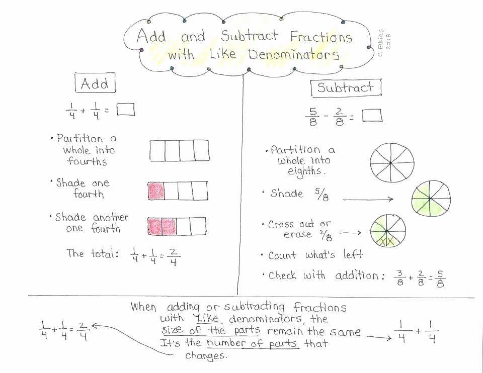 Fractions Worksheets First Grade Maths Partitioning Worksheets