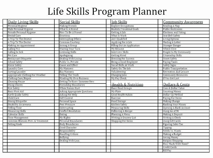 Free Life Skills Worksheets Printable Hygiene Worksheets for Middle School Health