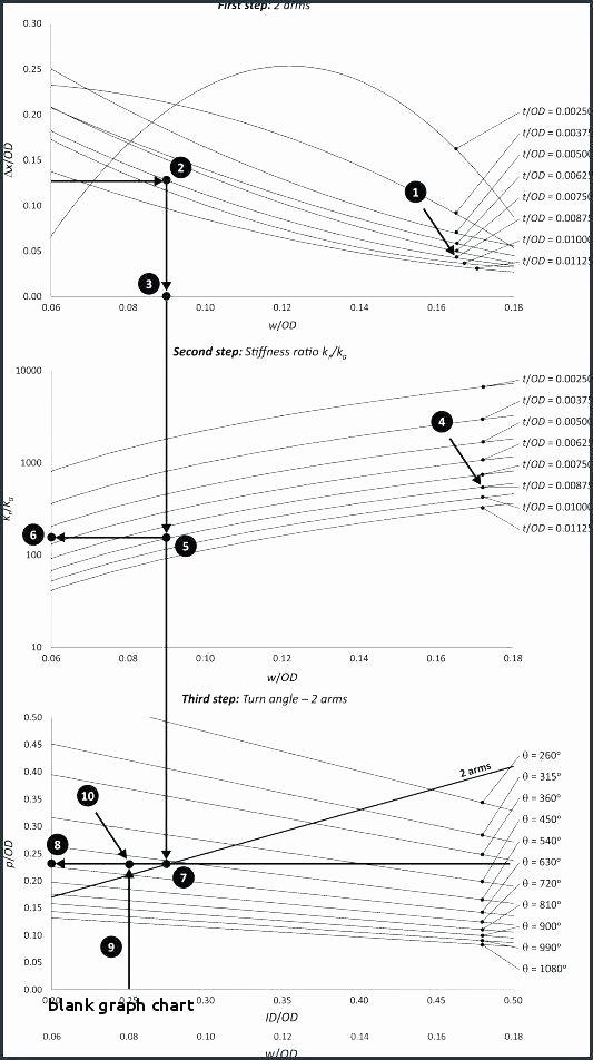 Free Line Graph Worksheets Related Worksheets Bar Graphs Interpreting Block Year 2