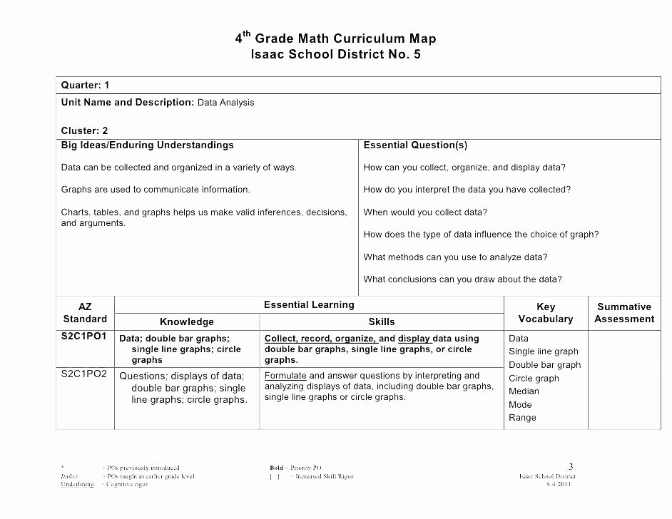 Free Personification Worksheets Grade Reading Test Prep Worksheets with Answers Fun