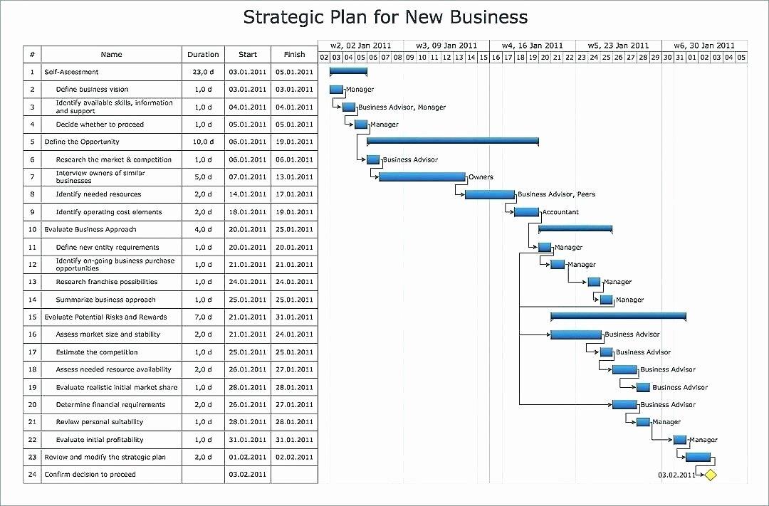 Free Printable 3d Shapes Worksheets attributes Of Shapes Worksheet – Ozerasansor