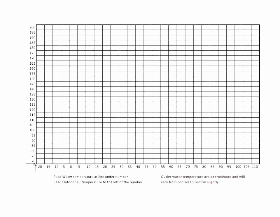 Free Printable Bar Graph Blank Graph Template