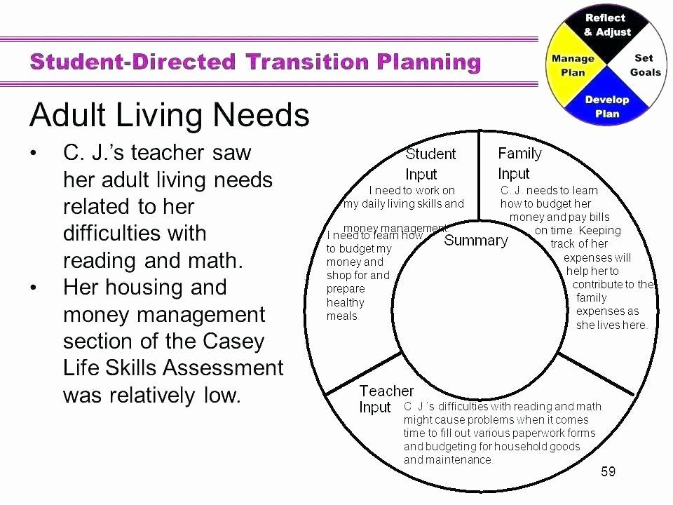 Free Printable Life Skills Worksheets Money Management Free Printable Money Management Worksheets