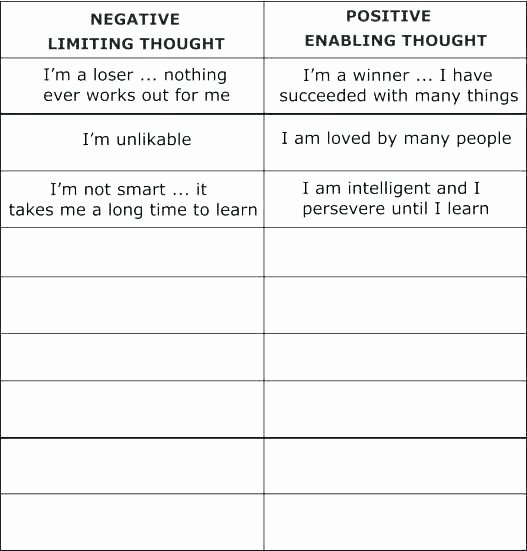 Free Self Esteem Worksheets Challenging thoughts Worksheet Self Help Guide Self Image