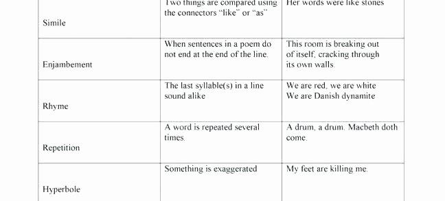 Free Simile Worksheets Free Macbeth Worksheets Poetic Terms Worksheet Picture
