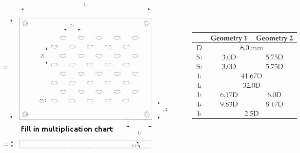 Frequency Table Worksheets 3rd Grade 3rd Grade Multiplication Table Worksheets