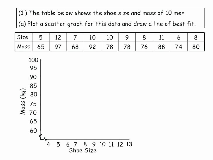 Frequency Table Worksheets 3rd Grade How to Create A Frequency Table Math Hack Games Graphing