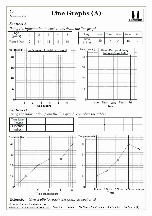 Frequency Table Worksheets 3rd Grade Tables Frequency Table Template Apa Eye Colour Tally