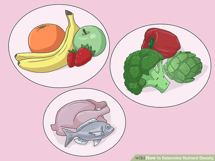 Fruits and Vegetables Worksheet How to Determine Nutrient Density 11 Steps with