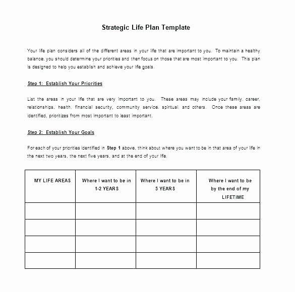 Fruits Of the Spirit Worksheets Action Plan Worksheet Template Performance Improvement