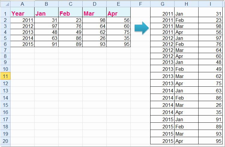 Function Table Word Problems New How to Convert Matrix Style Table to Three Columns In Excel