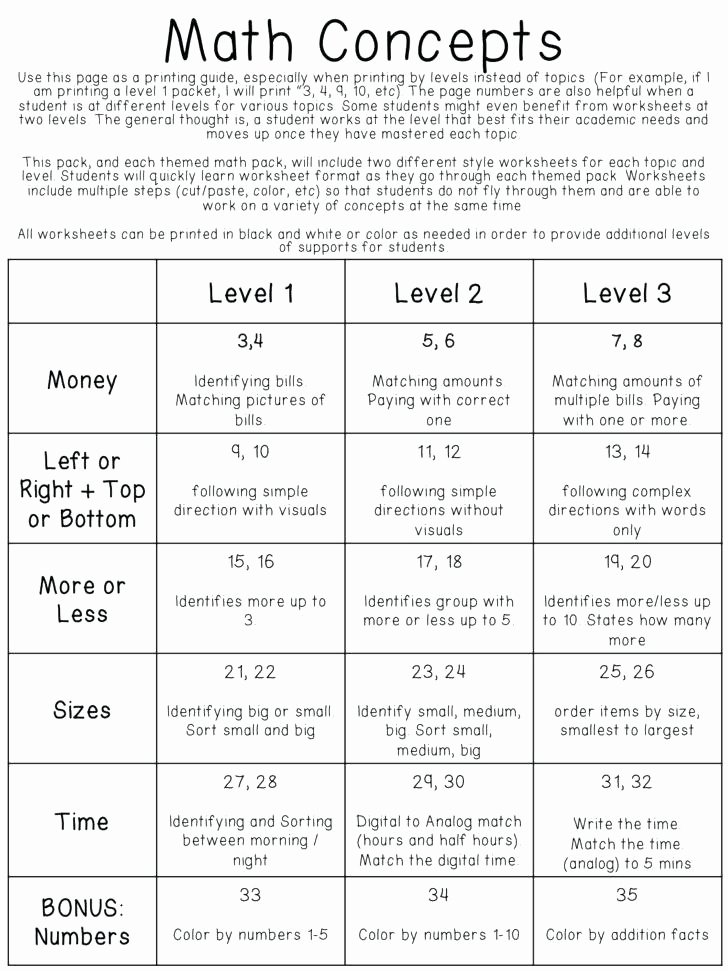 Functional Math Worksheets Special Education Life Skills Math Worksheets Free Printable Life Skills