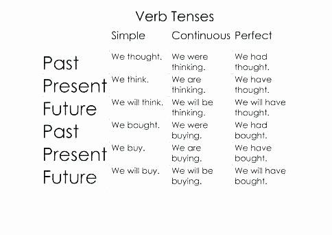 Future Tense Verbs Worksheet Simple Tenses Verbs Worksheets Present Perfect Past